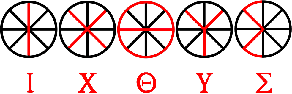 Ichthus Wheel Christianity's First Symbol